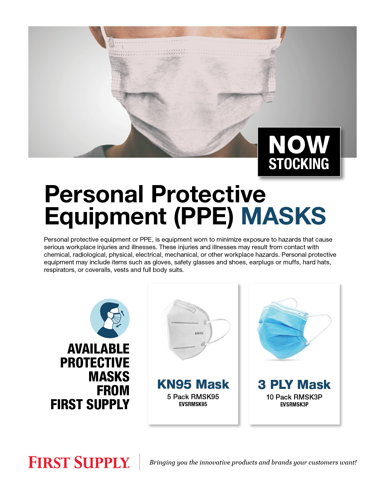 Personal Protective Equipment (PPE) Masks